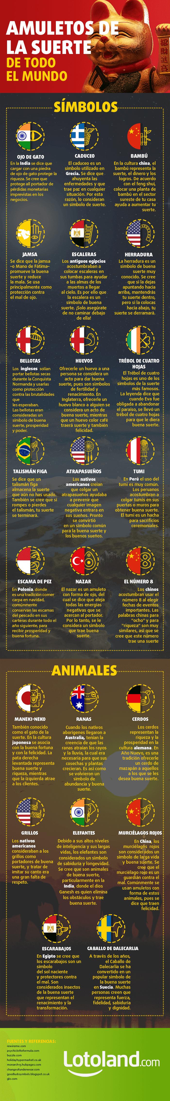 Infografía de amuletos de la suerte