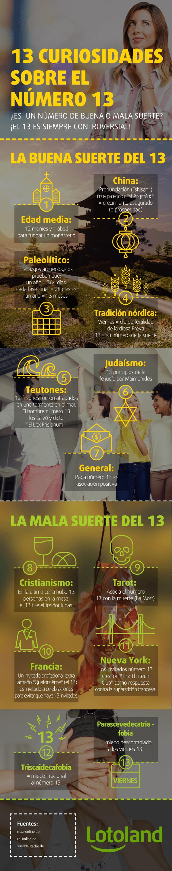 Infografía con 13 curiosidades sobre el número 13