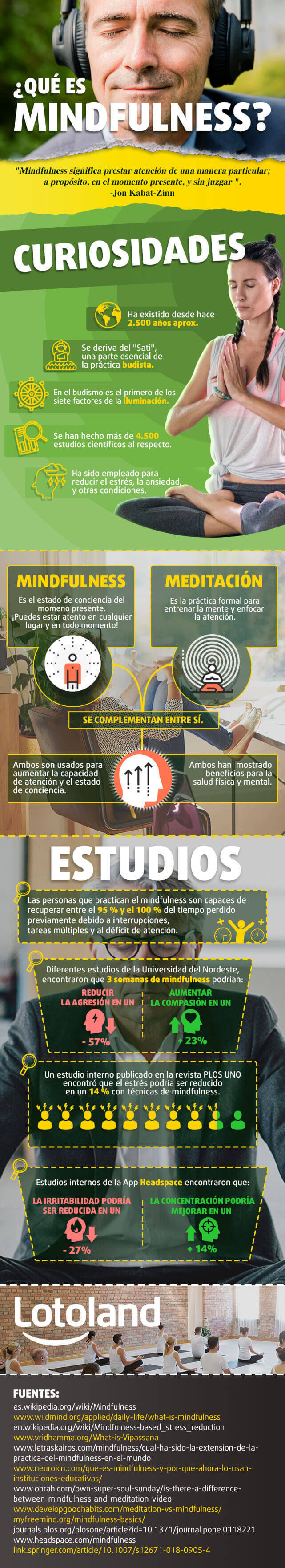 Infografía sobre lo que es Mindulness, estudios y curiosidades