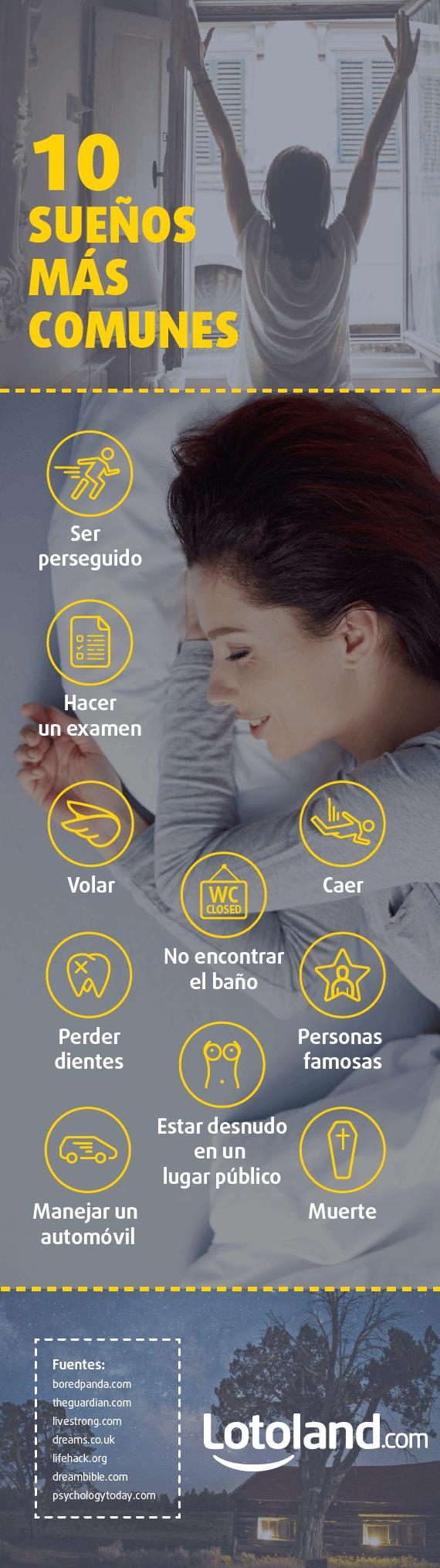 Infografía con los 10 sueños más comunes
