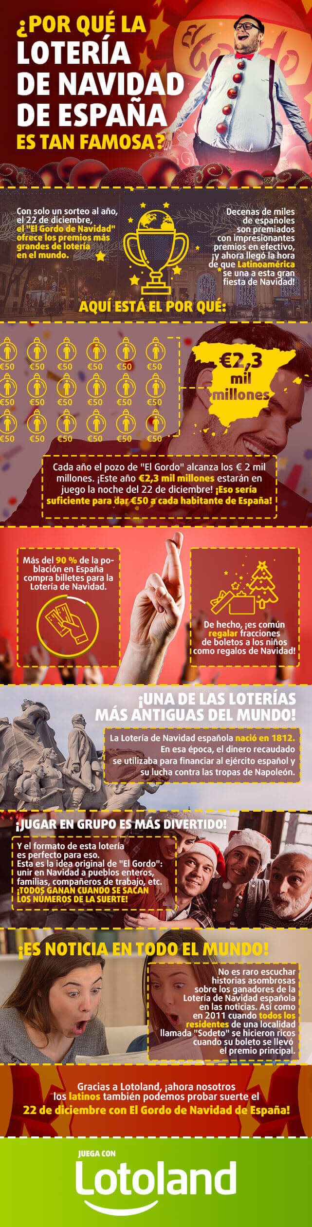 Infografía sobre El Gordo de navidad, la lotería española