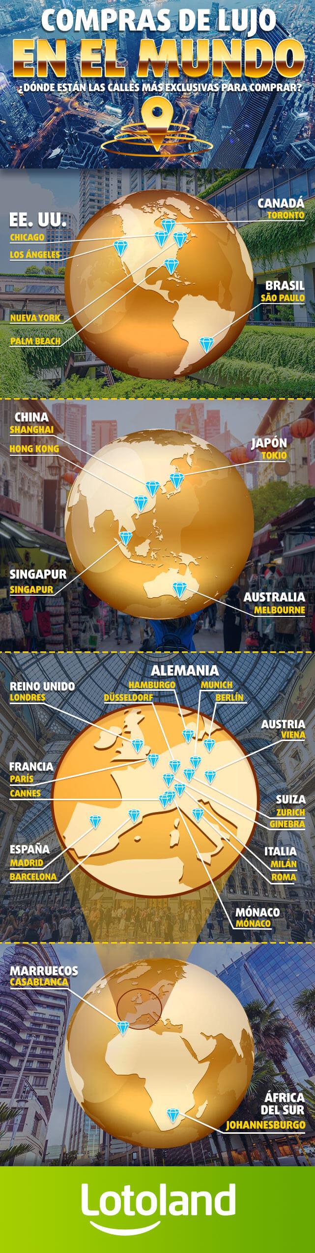 Infografía sobre la ubicación de las calles de compras más exclusivas del mundo