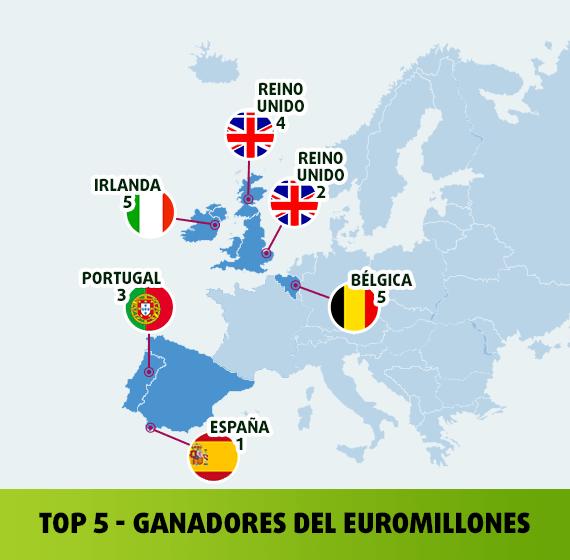 Mapa con la ubicación del  top 5 de los ganadores de EuroMillones