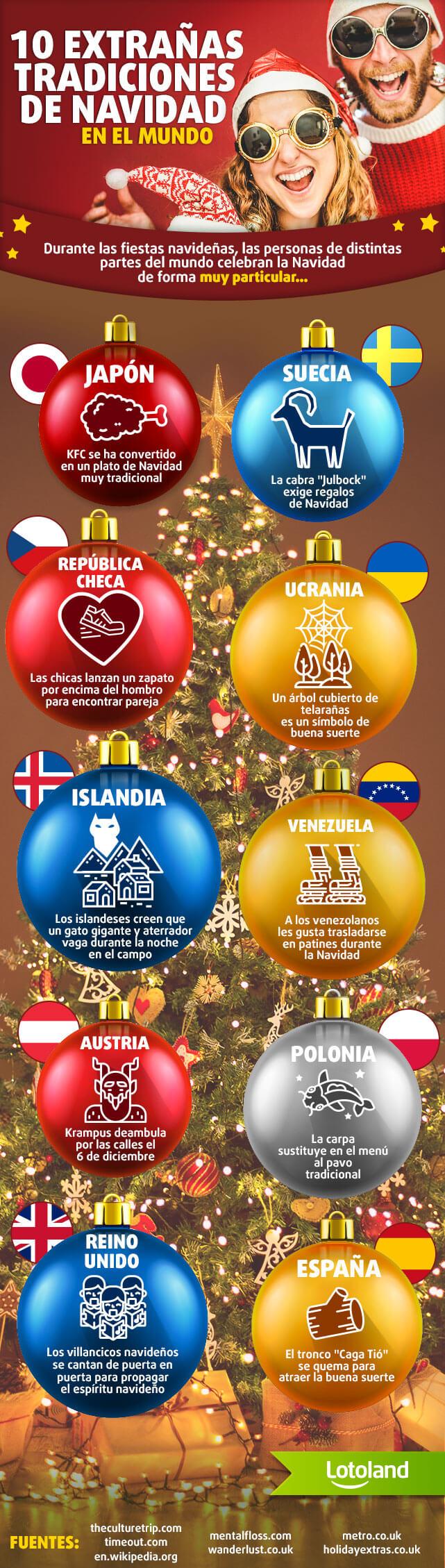 Infografía sobre las tradiciones extrañas de Navidad en distintos países