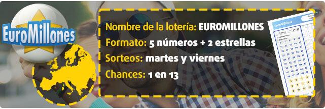Teaser con información acerca de EuroMillones: formato, sorteos y chances de ganar