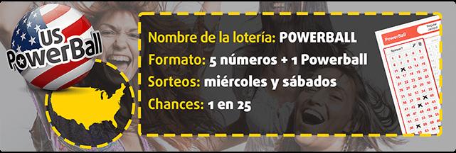 Formato, sorteos y probabilidades de la lotería PowerBall