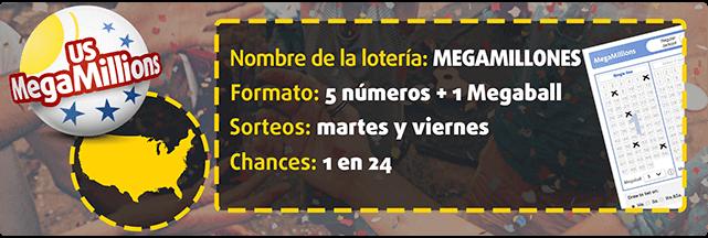 Formato, sorteos y probabilidades de la lotería MegaMilliones